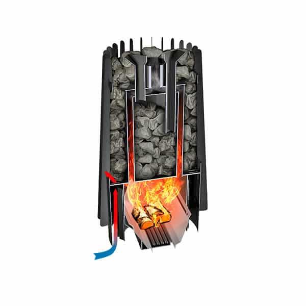 Grill'D Cometa 350 Vega Short Window MaxWood-Burning Sauna Heater / Stove